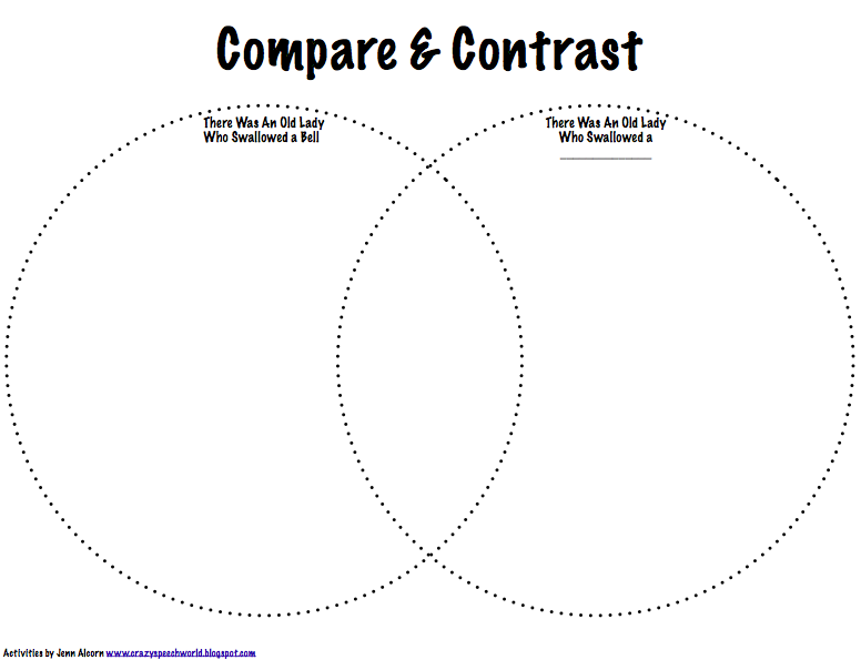 More Literacy Based Intervention – Compare Contrast Worksheets