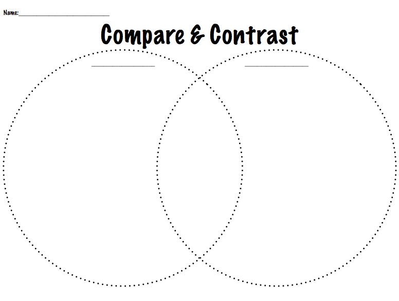 Lesson 16 – Compare and Contrast Worksheet