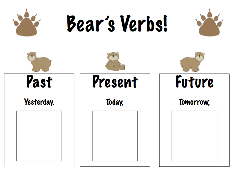 All Worksheets Past Present And Future Worksheets For First – Past Present Future Worksheets