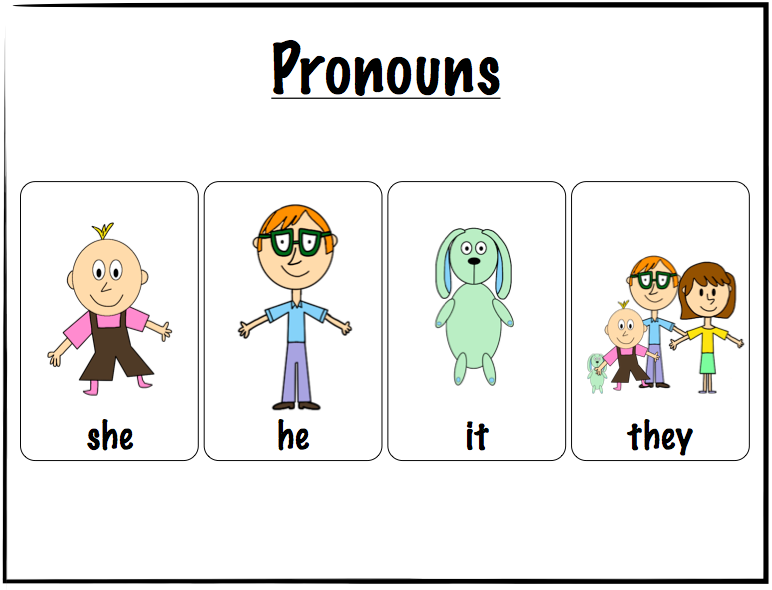 Learning to Use Pronouns : Pediatric Therapy Center