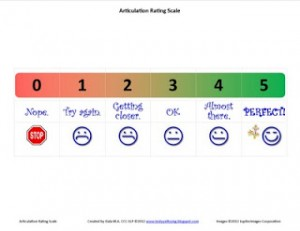 Self Rating Scales for Articulation…Or Anything Else!
