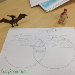 Comparing Dinosaurs