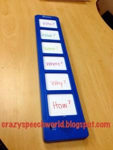technology in speech