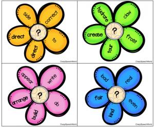 blooming prefixes3